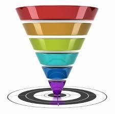 Sales Funnel Beispiel