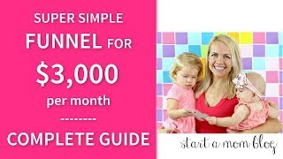 Buying Funnel for your business in Montpelier, VT
