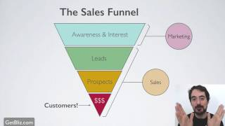 Customer Funnel for your business in Wyoming