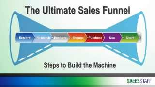 Sales Funnel Steps for your business in Herndon, VA